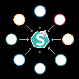 Sicfe conexion al sistema